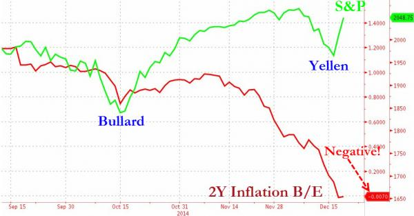 BE inflation
