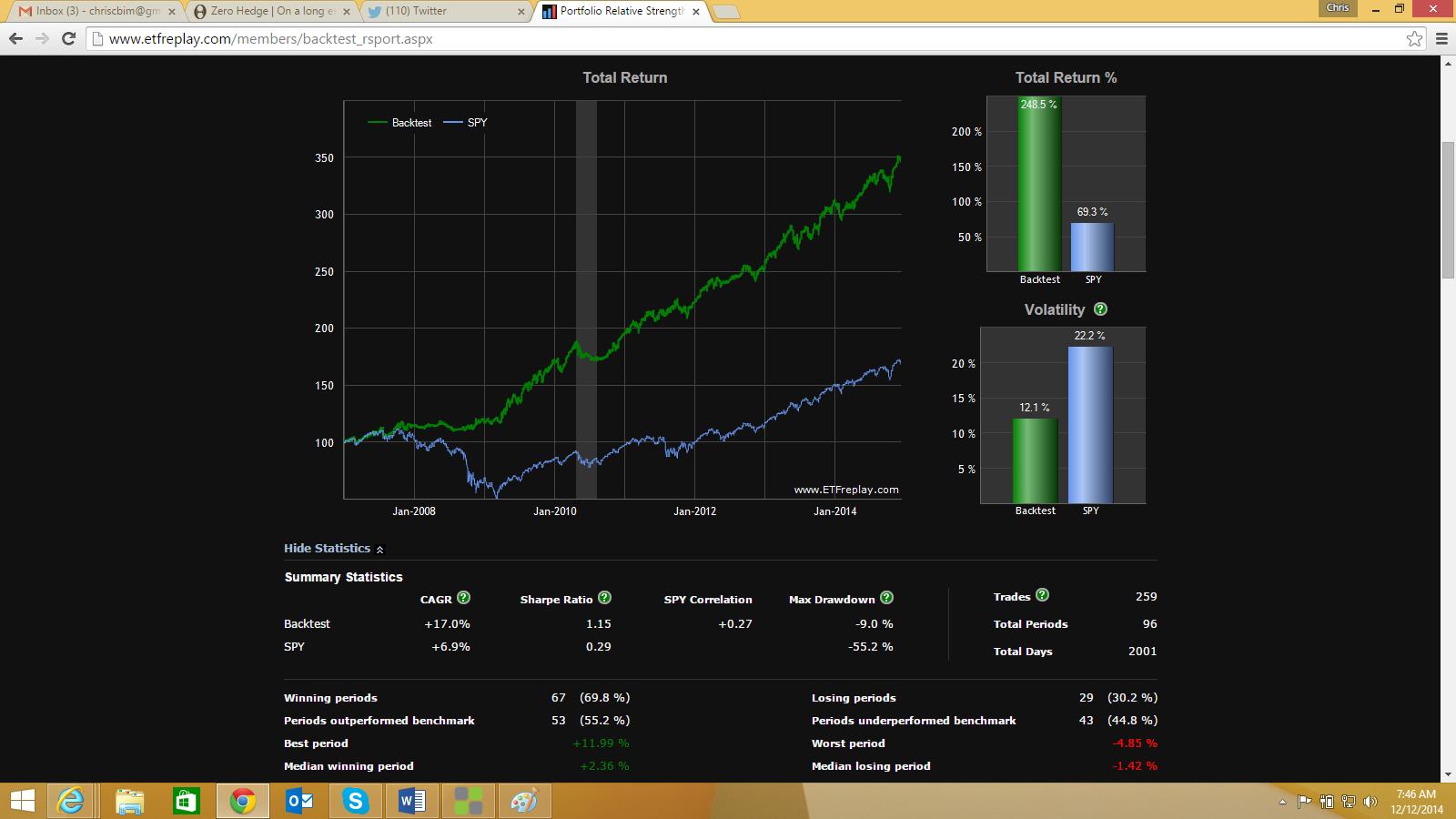 CDE Equity Sector Selector
