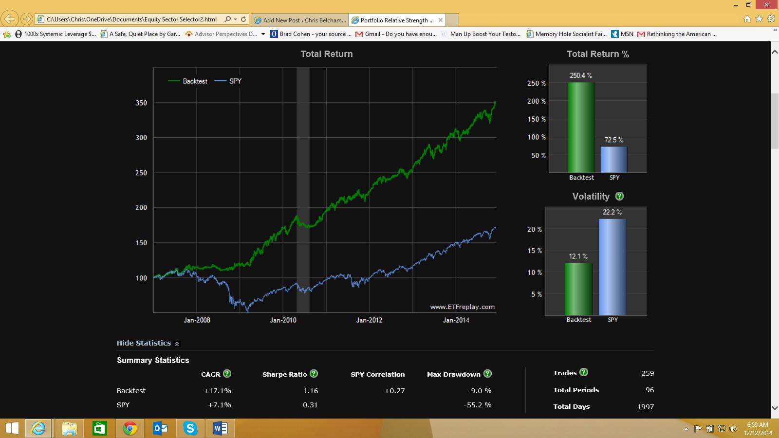 Equity Sector Selector