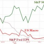 fed vs fund