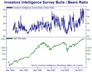 Markets make opinions
