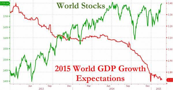 stocks v growth