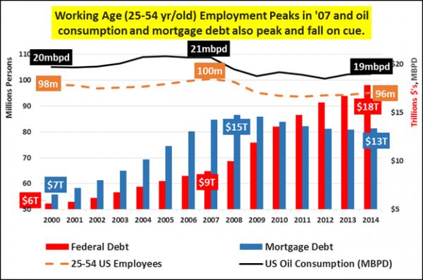 working age chart