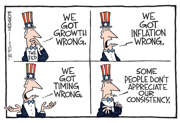 wrong, consistency Fed cartoon