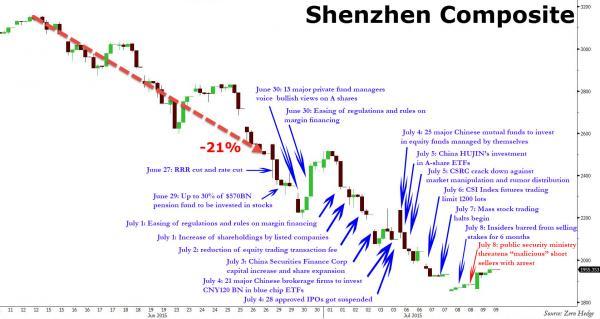 Shenzhen Composite