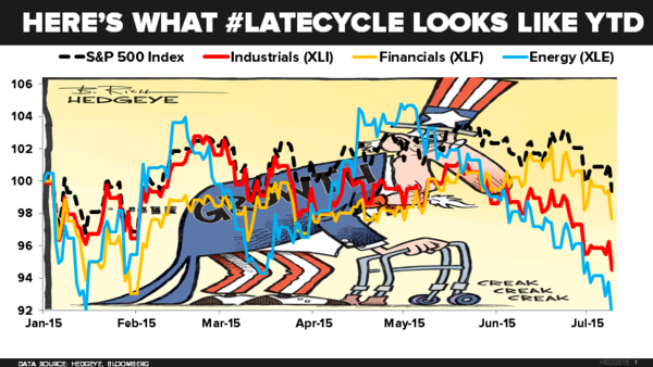07-15 #latecycle cartoon