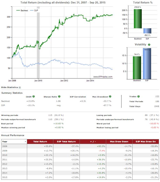 commodity 09-26-15