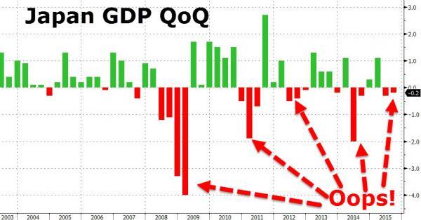 Japan GDP QoQ
