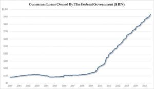 1115government loans_2_0