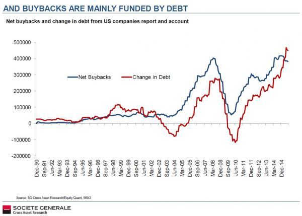1215buybacks 1_0