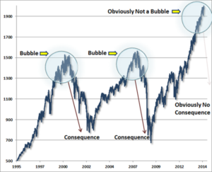 Obviously not a bubble