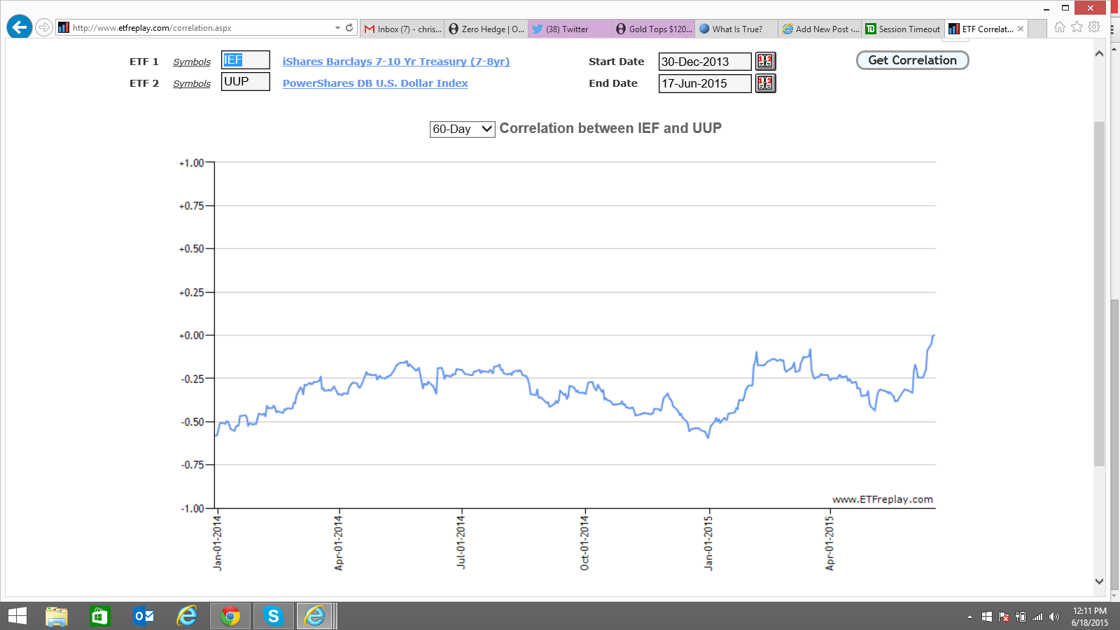 06-15 dollar to bonds