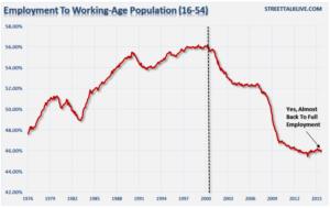 0915Employment-16-54-090915