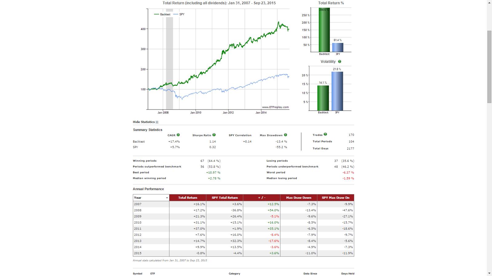 Asset Selector 09-24-15