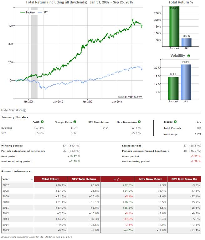 Asset Selector 09-26-15