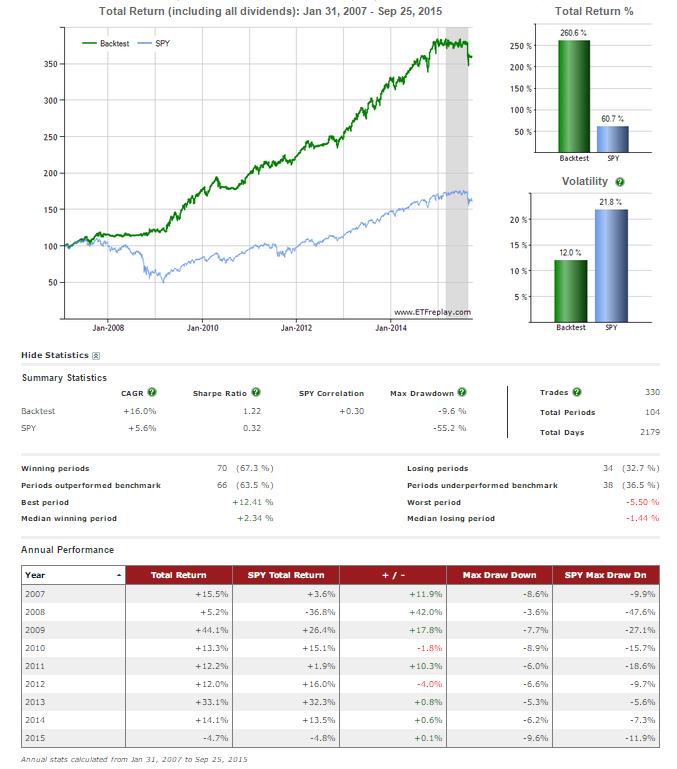 Equity Selector 09-26-15
