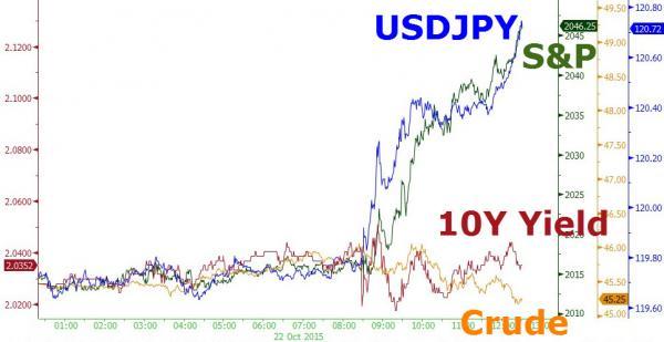 USDJPY stocks