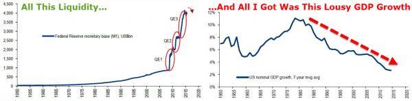 0915 QE growth