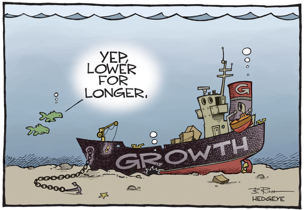 lower for longer growth cartoon