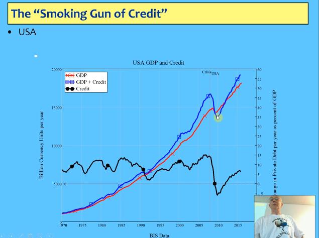 The Smoking Gun of Credit