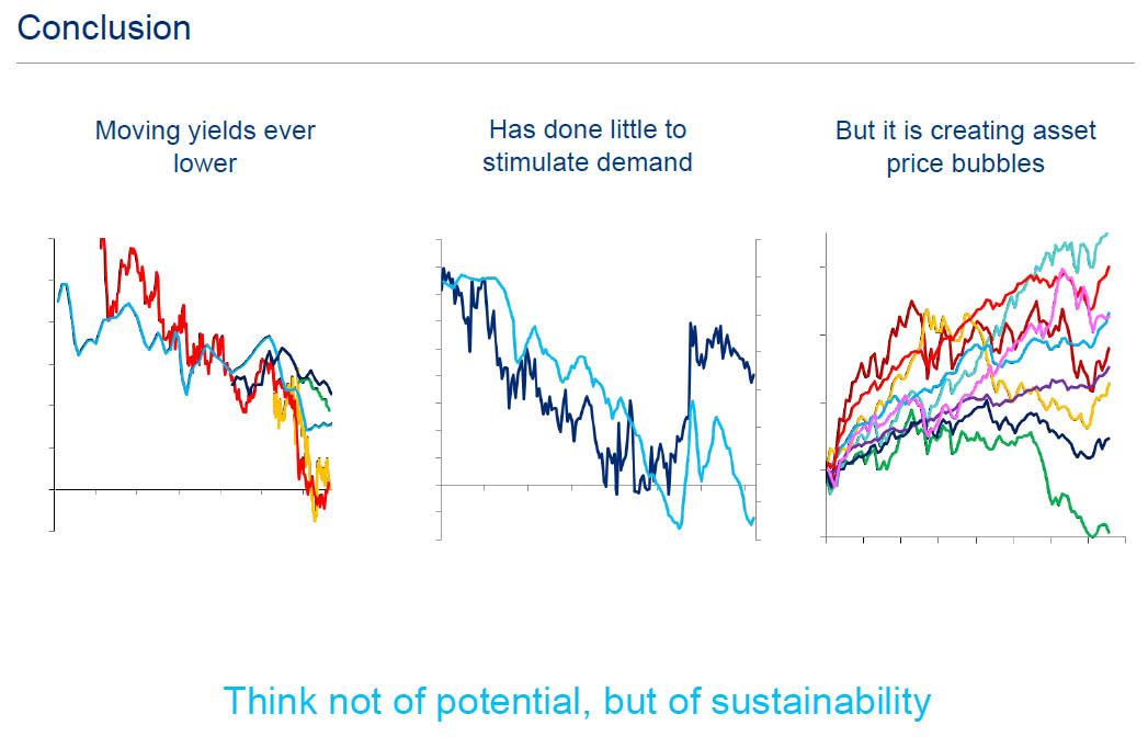 think not of potential, but of sustainability