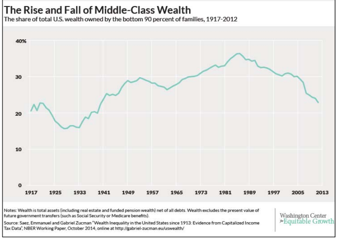 1116middleclasswealth1